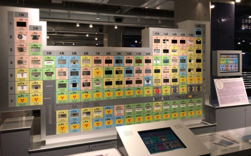 国立科学博物館の地球館B3Fに展示している元素の周期表